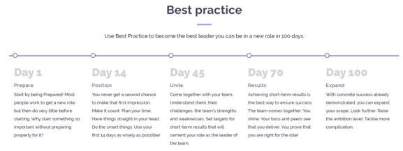 best practice steps